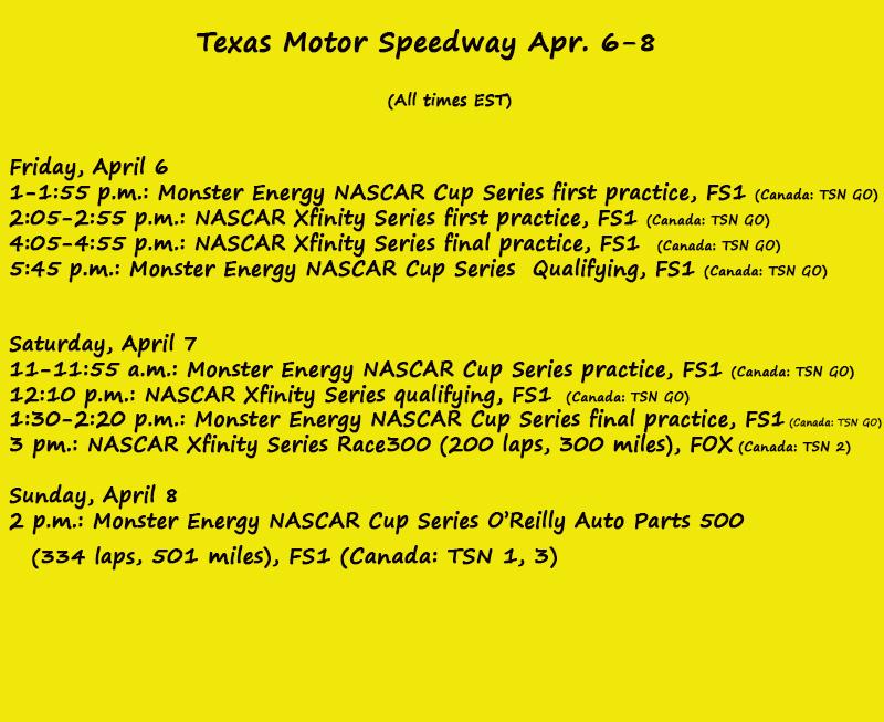 Nascar weekend on track schedule texas motor speedway for Texas motor speedway weekend schedule
