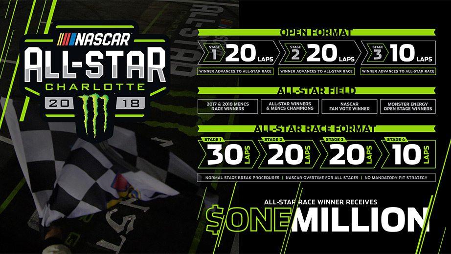 nascar all star race - photo #42