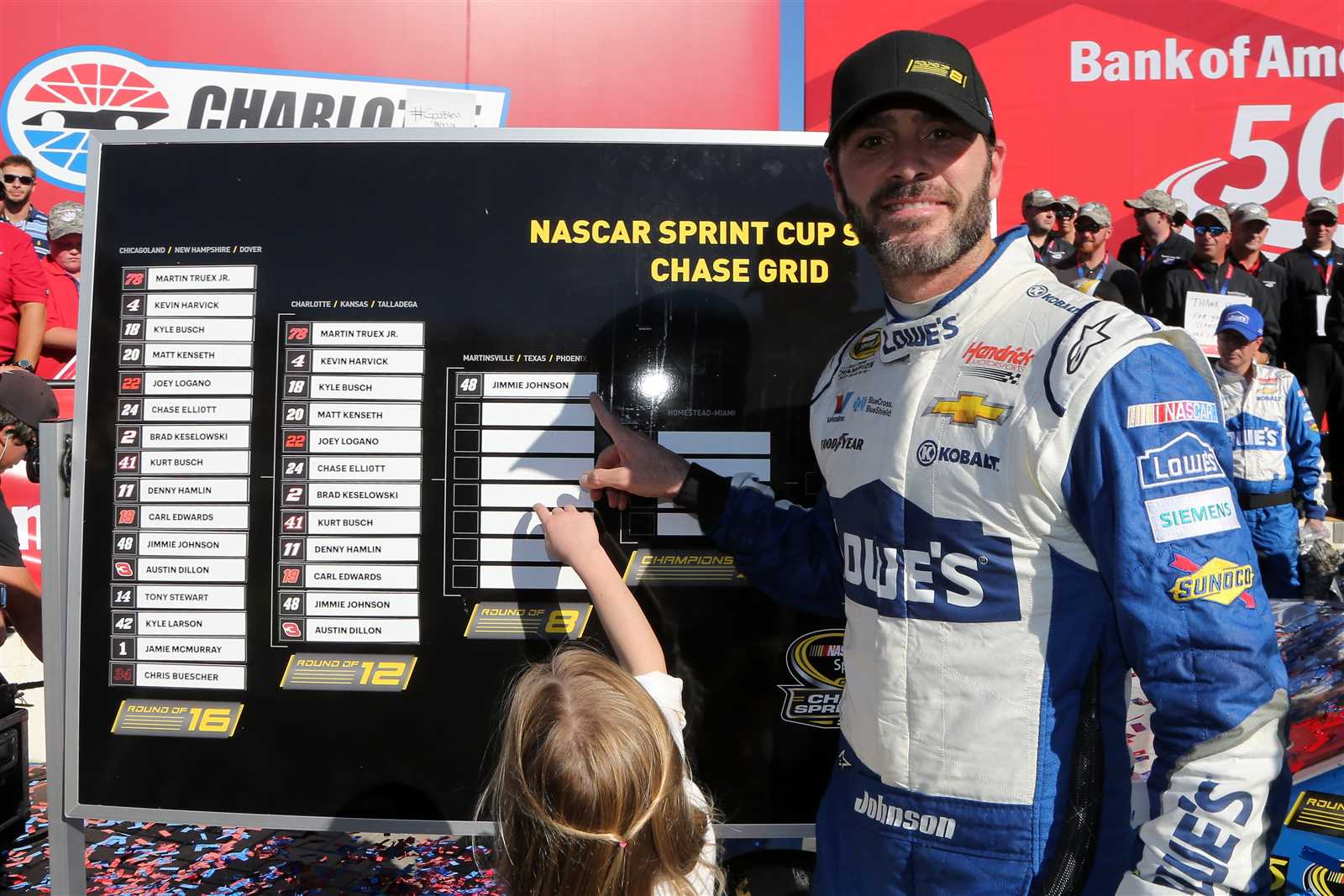 Jimmie Johnson secured a spot in the Round of 8 Sunday at Charlotte. (Getty Images)